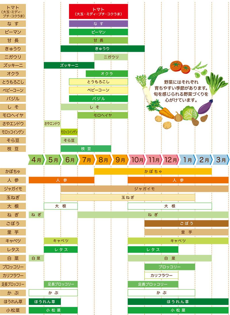 HisamatsuFarm_Schedule_0724